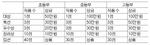 제2회 충·효·예 실천 전국 글짓기 공모전