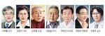 이복률 부산대교수 등 7명 부산시문화상 수상