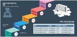 코스피 변동성 커지자 양매도 ETN(상장지수 증권) 출시 바람