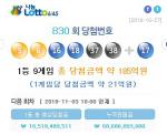 이번주 나눔로또 제831회 1등 당첨금 '165억 원'…총 판매액은 686억 원