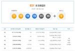 로또831회당첨번호, 자동7 수동7 반자동2, 판매금액 776억, 경기 5곳이 명당