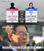 혜경궁 김씨 사건, 경찰이 이재명 아내라고 본 이유는?