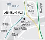 기장군, 서울 유학 대학생 기숙사 건립 진통