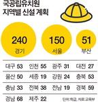 """부산 공립유치원 51학급 증설, 취원율 17%대로…""""여전히 부족"""""""