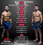 [UFC] 케빈 리, 5년 만에 알 아이아퀸타와 리턴 매치