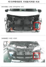 공정위, 한국토요타에 기만광고로 과징금 8억1700만 원 부과