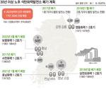 미세먼지 오명 영동화력 2호기 가동 중단