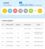 로또845회당첨번호, 18억 9천씩 11명…서울1·인천2·경기2 등