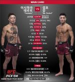 UFC 강경호·마동현 동반 출전...이시하라 테루토·드본테 스미스와 격돌