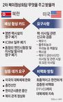"""북미, 내주 아시아 제3국서 후속 협상…청와대 """"한미 정상 곧 통화"""""""