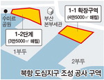 북항 마지막 금싸라기 땅, 복합도심지구 조성 박차
