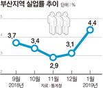 부산 취업자 1년 새 2만2000명 감소…8년 만에 '최악'