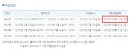 한국사능력검정시험, 오늘(15일) 합격자 발표…다음 시험은?