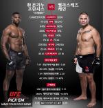 UFC 케인 벨라스케즈, 프란시스 은가누에 1라운드 TKO패