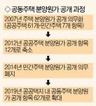 부산도시공사 올해 분양가 공개 확대…업계는 부글부글
