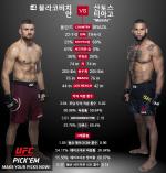 [UFC] 블라코비치 산토스 타이틀 향해 팽팽한 맞대결