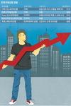 KRX 해외 연계거래 시장 판 커진다