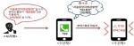 보이스피싱 막는 앱 개발…사기의심 통화땐 진동·음성 경고