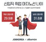 구직자가 생각하는 신입직 취업마지노선, '남-31.8세, 여-29.9세'