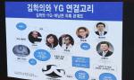 """오영훈  """"버닝썬 최초 폭행자 최순실 조카"""" YG 박근혜 정부 연결고리 주장"""