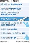올 수능 11월 14일…초고난도 문제 지양
