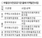 부울경 혁신도시 기관별 '지역민 스킨십' 사업 확대