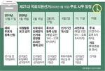 여야 '낙동강 대전' 예고…조국·이언주 출마 여부 관심