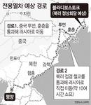 김정은 24·25일께 푸틴과 정상회담…북미협상 돌파구 찾나