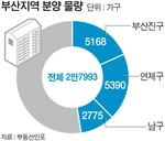 부산 올해 아파트 분양 물량 조정해제지역 '쏠림현상'