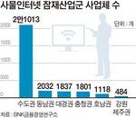 IoT 업체 74% 수도권 집중…동남권 7% 불과
