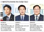 민주당 8일 원내대표 경선…예측불허 접전