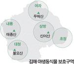 김해 야생보호구역 삵·수달 등 멸종위기종 서식 확인