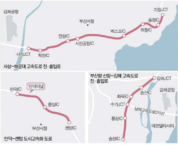 부산 신설 3개 초대형 도로 진·출입로 위치·개수 정했다