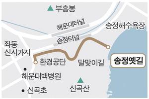 해운대구, 송정옛길 복원…걷기 좋은 숲길 조성한다