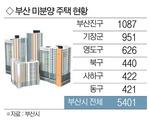 부산 심상찮은 미분양 아파트…북구도 500가구 육박