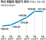 부산 휘발유가격 5개월 만에 하락