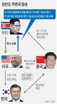 북미정상 직접 편지 교환·비건 방한…문재인 대통령, G20 외교전서 촉진자 역할 주목