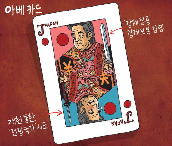 [서상균 그림창] 아베 카드