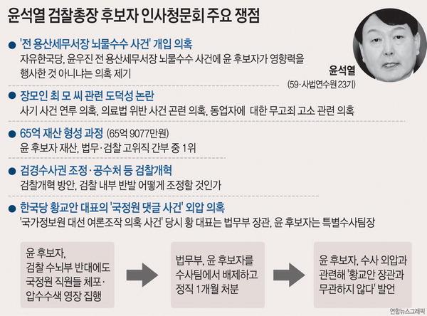 야당, 윤석열 도덕성 정조준…여당 '황교안 외압' 역공 채비