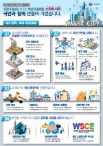 국토부, 혁신 생태계 조성, 제3차 스마트도시 종합계획수립