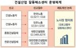 국토부, 15일 노사정 갈등해소센터 출범