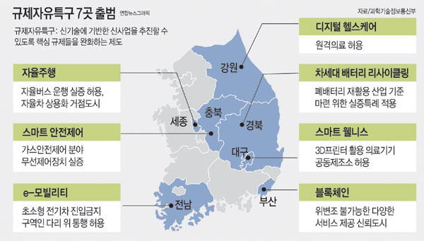 금융·관광·물류·공공안전…부산 4개 산업 고도화 '날개'