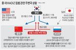 """러시아 """"영공 침범 안 했다…한국 군이 되레 안전 위협"""" 적반하장"""