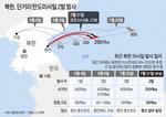 """북한, 한반도 긴장 조성…미국에 """"조속 대화 나서라"""" 저강도 시위"""