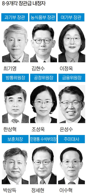 '태풍의 눈' 조국 청문회…與 속전속결 vs 野 지연 작전