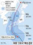 초대형 태풍 '크로사' 광복절 일본 관통