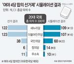정개특위, 선거법 개정안 30일 표결 전망