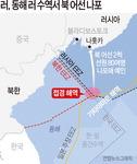 동해상 북한  불법조업 적발…러시아, 어선 2척 · 80명 나포