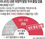 잔탁 등 위장약서 발암 우려 물질…식약처, 269개 품목 회수·판매중지