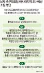 손흥민·이강인 모두 평양 간다…벤투 감독, 이재익도 깜짝 발탁